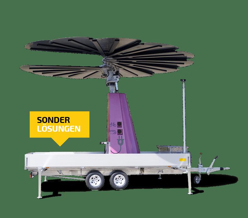 RUKU Sonder-Lösungen Slider